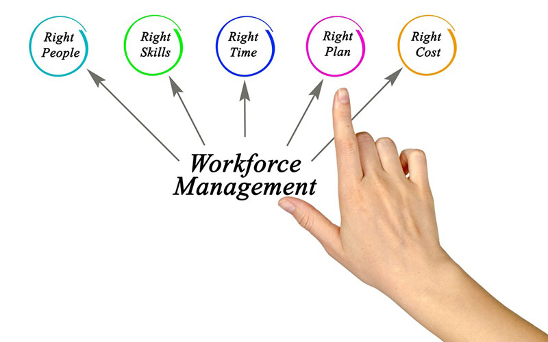 workforce-management