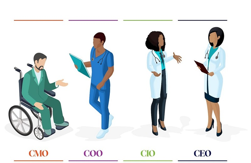 Shared Decision-Making: How the C-Suite Can Take a Page from the Medical Community