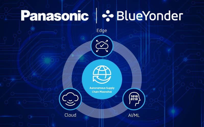 Panasonic + Blue Yonder – And the Industrialization of Supply Chain